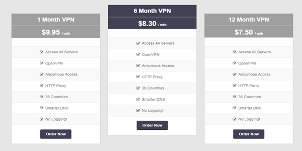 VPNSecure.me-Prices