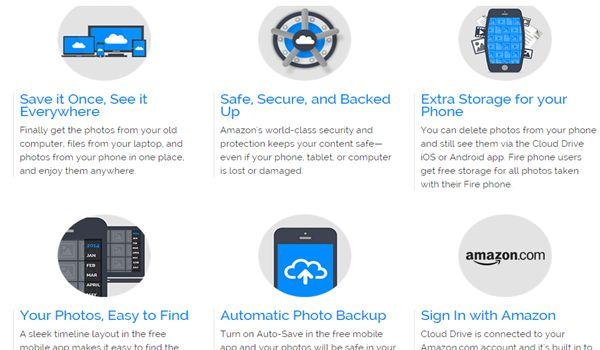 Amazon-Cloud-Drive-Features