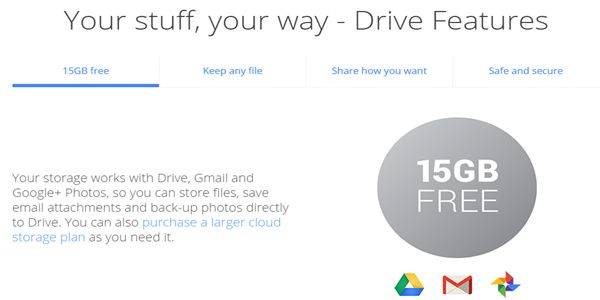 Google-Drive-Features