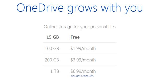 OneDrive-Pricing